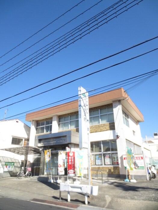JA北河内大久保支店(銀行)まで319m