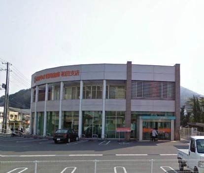 おかやま信用金庫当新田支店(銀行)まで690m