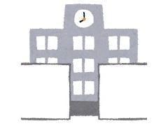 私立北海学園大学工学部(大学/短大/専門学校)まで2604m
