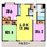 サンクレイドル高崎ガーデンコート(高崎市新後閑町) 3LDKの間取り